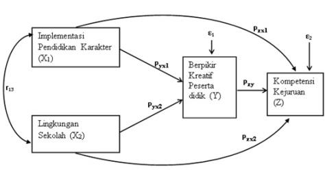 63 Koleksi Ide Rancangan Penelitian Ilmiah Tidak Semuanya Menggunakan Hipotesis HD Terbaik Untuk Di Contoh
